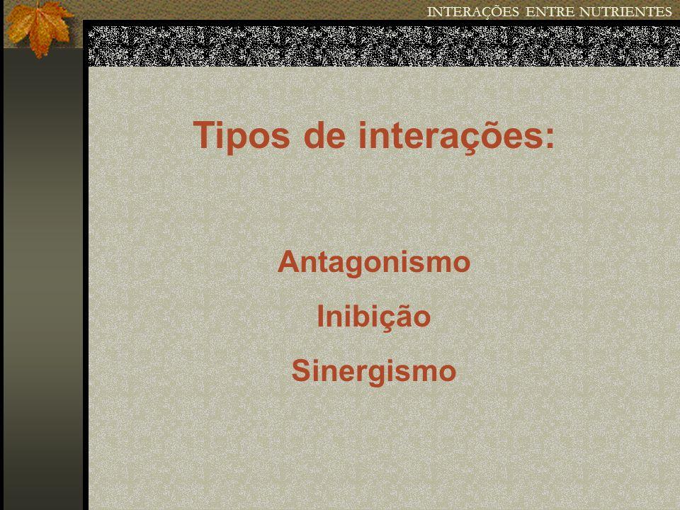 INTERAÇÕES ENTRE NUTRIENTES Tipos de interações: Antagonismo Inibição Sinergismo