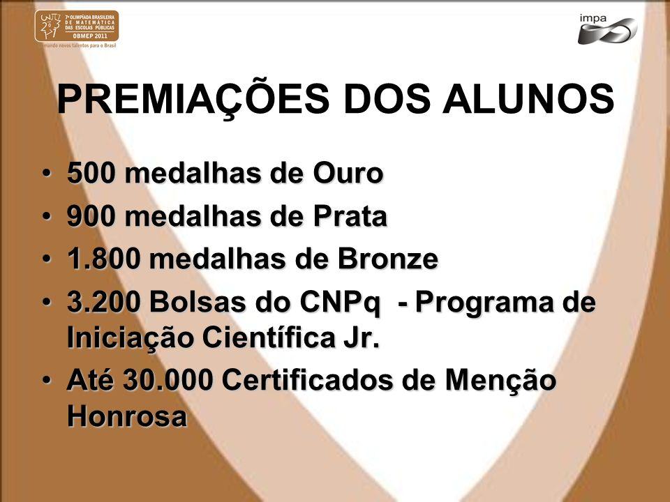 PREMIAÇÕES DOS ALUNOS 500 medalhas de Ouro500 medalhas de Ouro 900 medalhas de Prata900 medalhas de Prata 1.800 medalhas de Bronze1.800 medalhas de Br