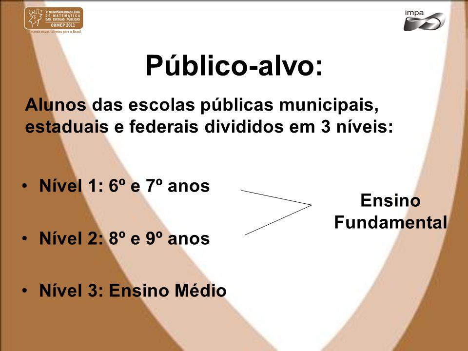Público-alvo: Nível 1: 6º e 7º anos Nível 2: 8º e 9º anos Nível 3: Ensino Médio Ensino Fundamental Alunos das escolas públicas municipais, estaduais e