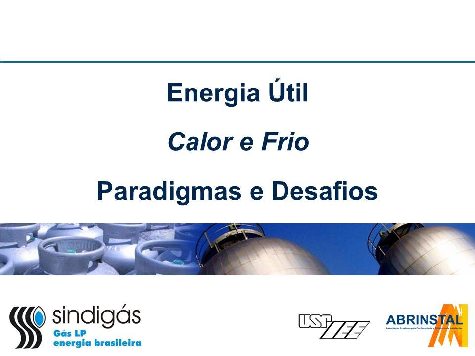 Cocção como prioridade – restrições ao uso do GLP –indisponibilidade do gás natural; Abundância de eletricidade: calor de processo e aquecimento direto; Paradigmas