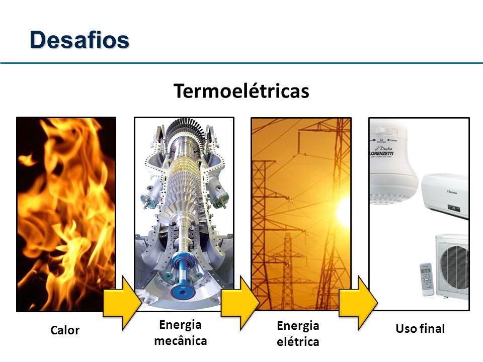 Calor Benefícios da utilização direta do gás Desafios
