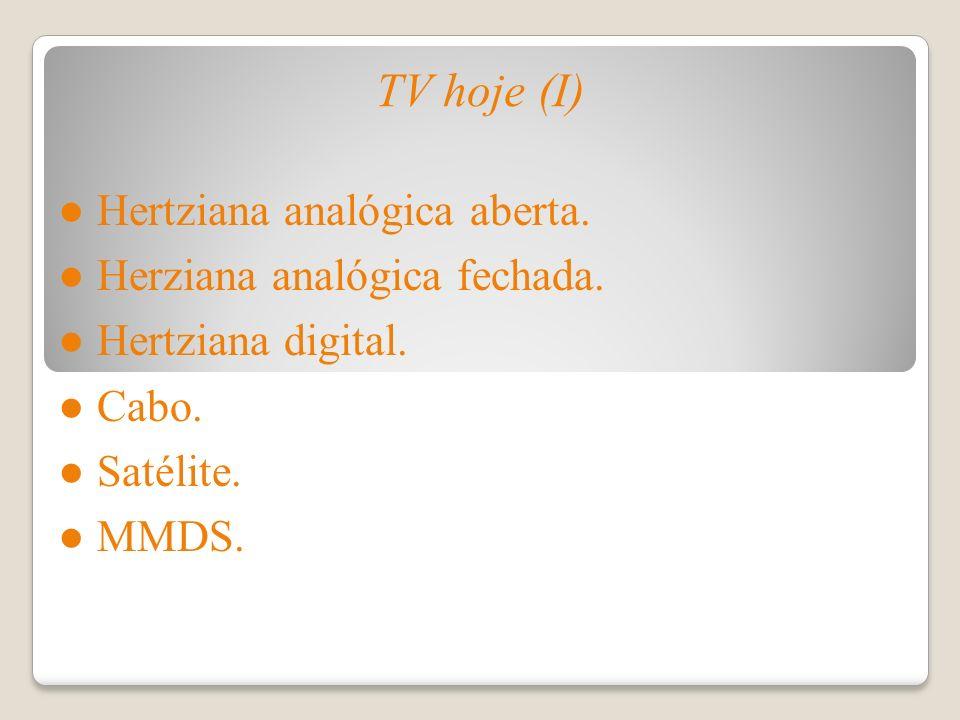 TV hoje (I) Hertziana analógica aberta. Herziana analógica fechada. Hertziana digital. Cabo. Satélite. MMDS.