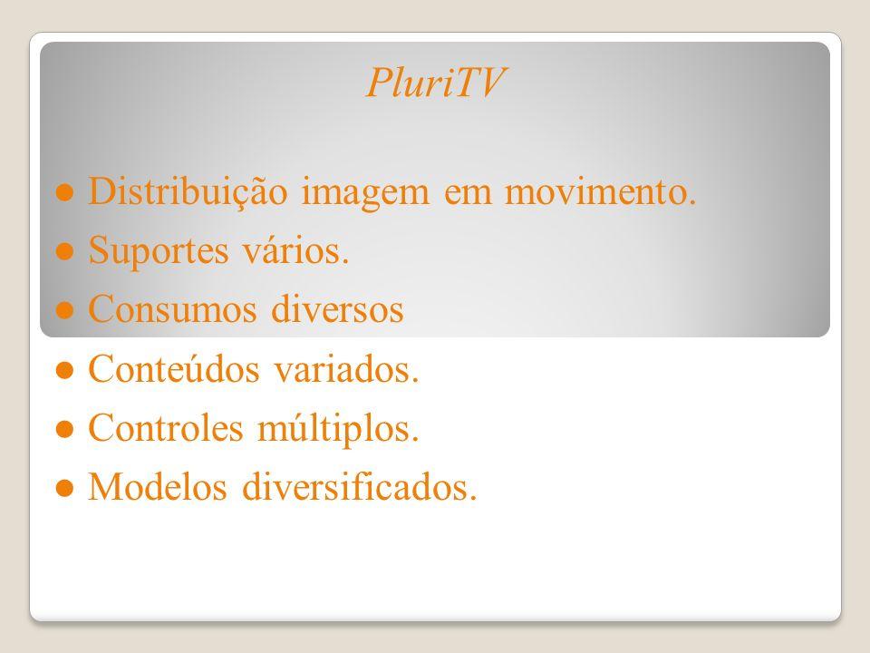 PluriTV Distribuição imagem em movimento. Suportes vários. Consumos diversos Conteúdos variados. Controles múltiplos. Modelos diversificados.