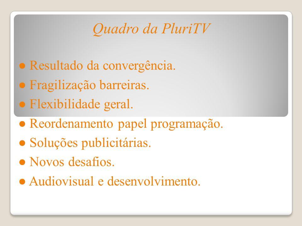Quadro da PluriTV Resultado da convergência. Fragilização barreiras. Flexibilidade geral. Reordenamento papel programação. Soluções publicitárias. Nov