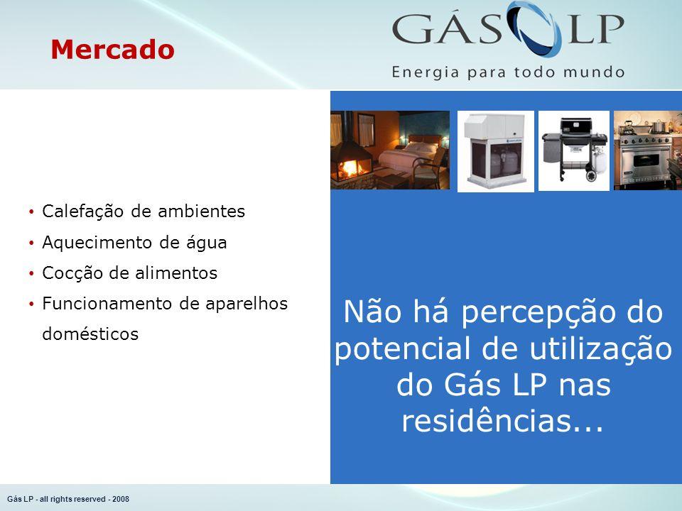 Gás LP - all rights reserved - 2008 Mercado Não há percepção do potencial de utilização do Gás LP nas residências... Calefação de ambientes Aqueciment