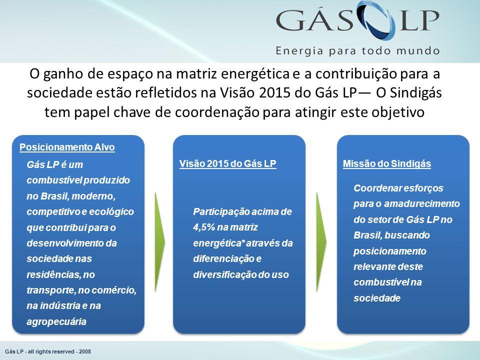 Gás LP - all rights reserved - 2008 O ganho de espaço na matriz energética e a contribuição para a sociedade estão refletidos na Visão 2015 do Gás LP
