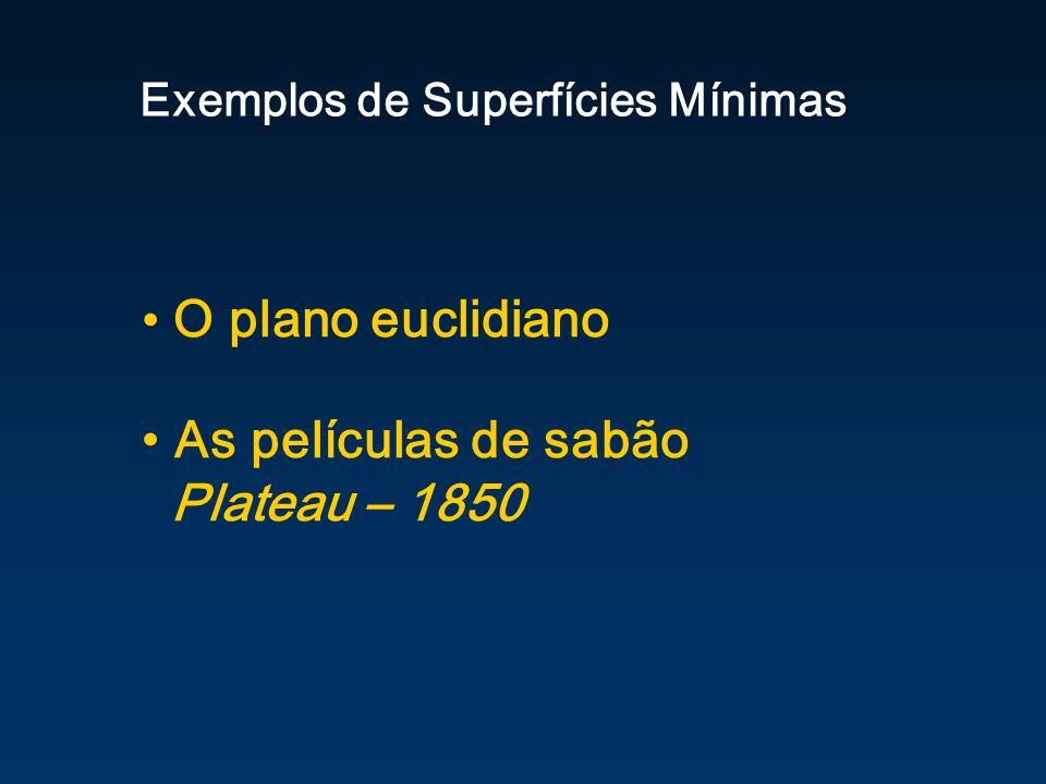 O plano euclidiano Exemplos de Superfícies Mínimas As películas de sabão Plateau – 1850