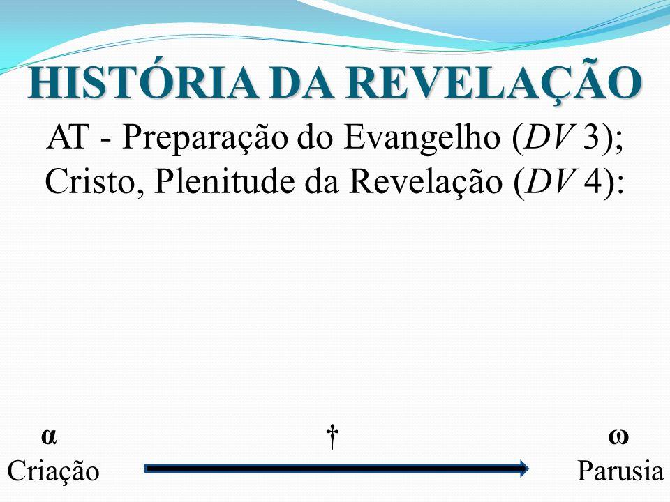 HISTÓRIA DA REVELAÇÃO AT - Preparação do Evangelho (DV 3); Cristo, Plenitude da Revelação (DV 4): α ω Criação Parusia