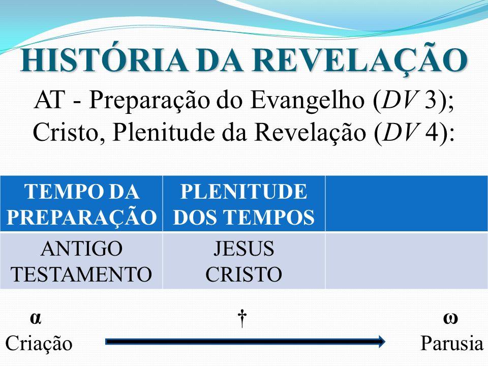 HISTÓRIA DA REVELAÇÃO AT - Preparação do Evangelho (DV 3); Cristo, Plenitude da Revelação (DV 4): α ω Criação Parusia TEMPO DA PREPARAÇÃO PLENITUDE DOS TEMPOS ANTIGO TESTAMENTO JESUS CRISTO