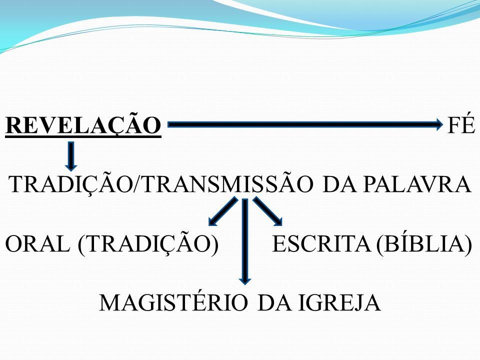REVELAÇÃO FÉ TRADIÇÃO/TRANSMISSÃO DA PALAVRA ORAL (TRADIÇÃO) ESCRITA (BÍBLIA) MAGISTÉRIO DA IGREJA