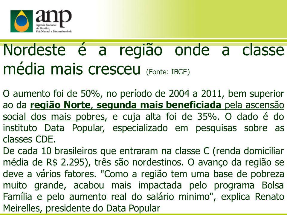 Nordeste é a região onde a classe média mais cresceu (Fonte: IBGE) O aumento foi de 50%, no período de 2004 a 2011, bem superior ao da região Norte, s