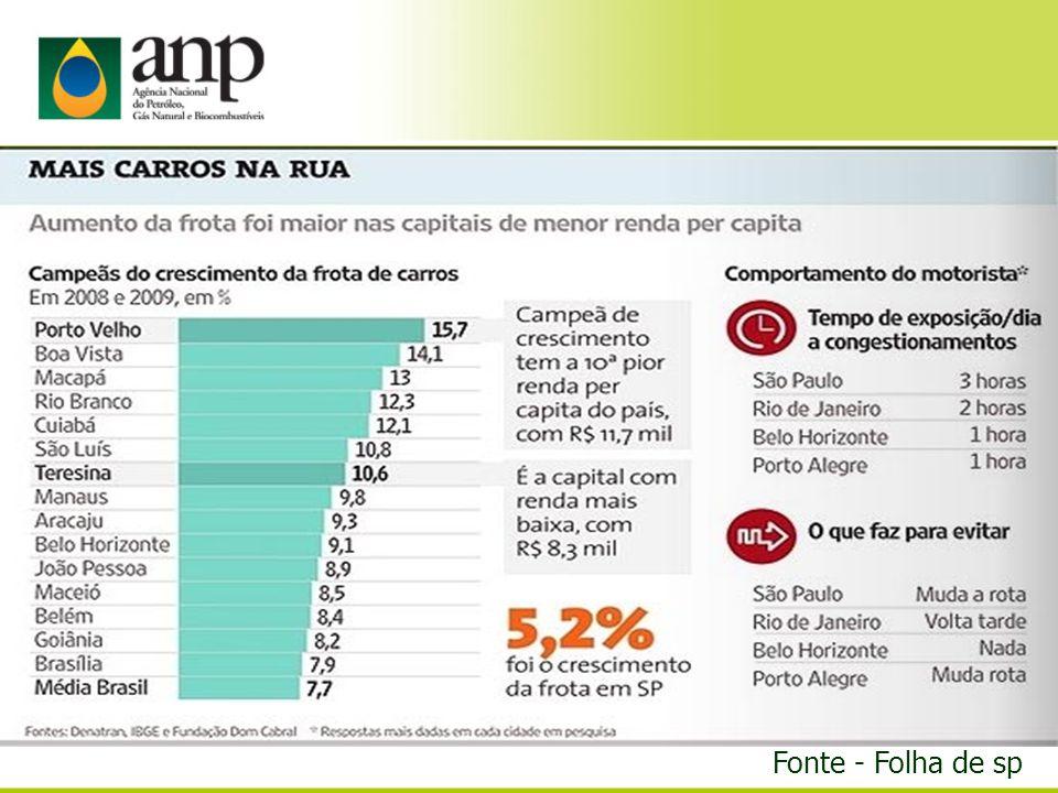 Fonte - Folha de sp