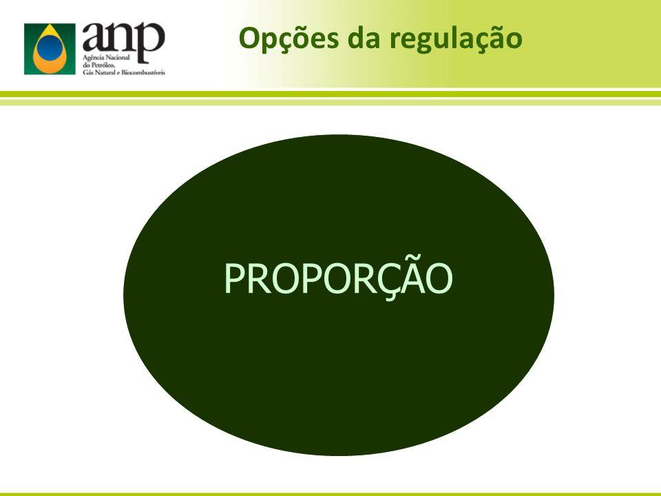 Opções da regulação PROPORÇÃO