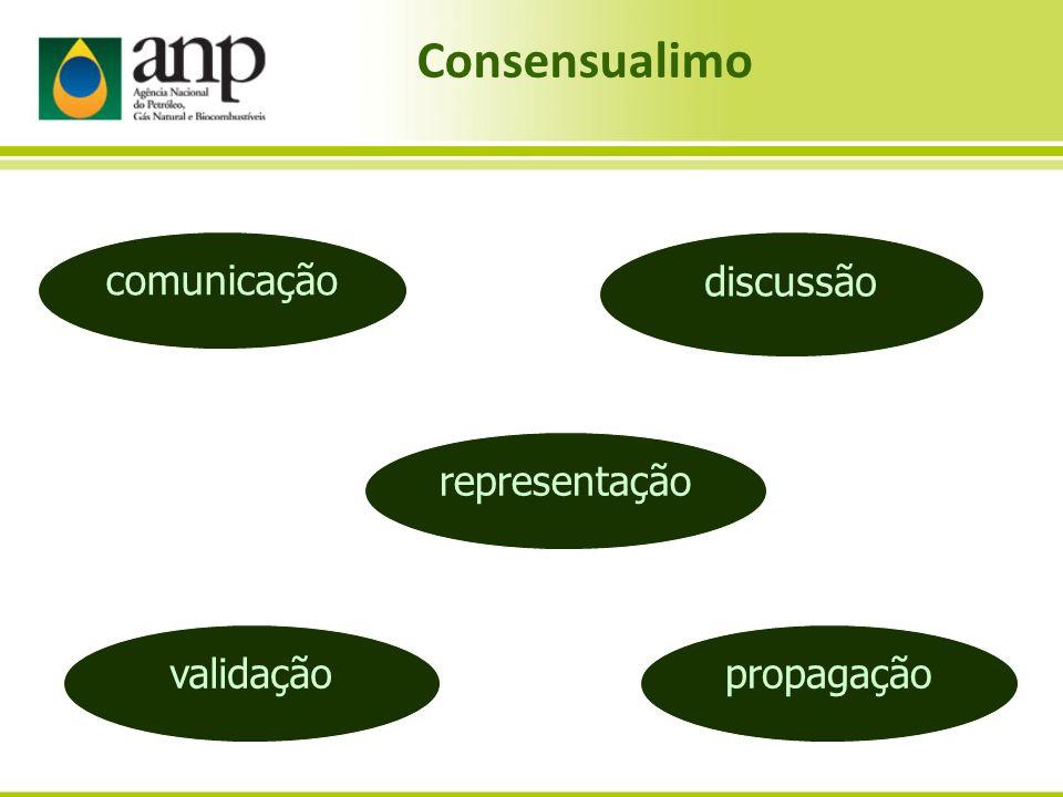 representação validação discussão comunicação propagação Consensualimo