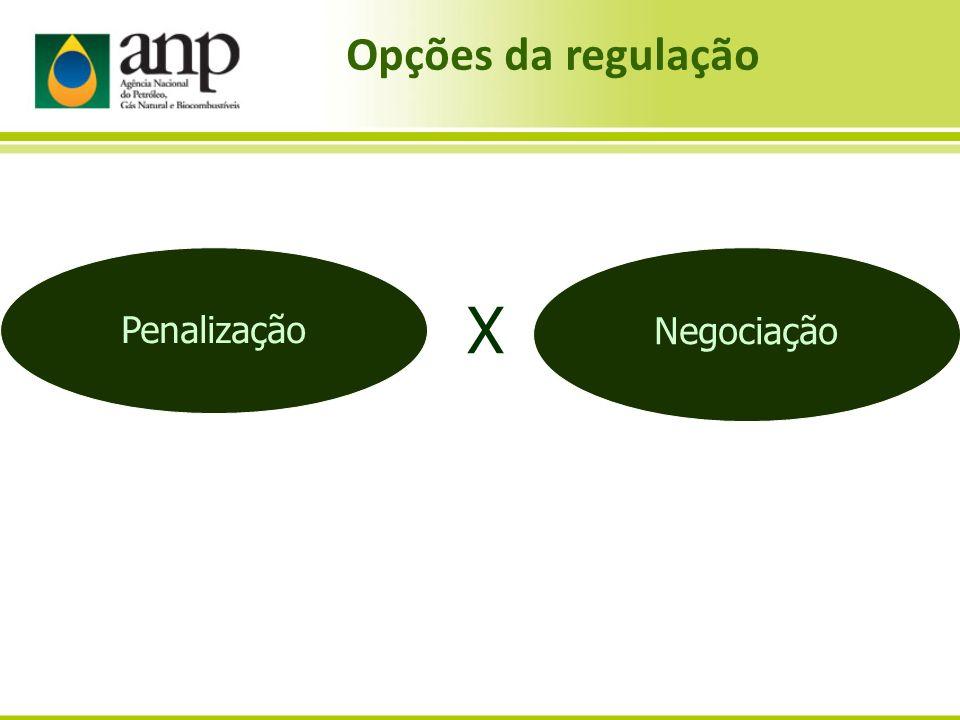 Penalização X Negociação