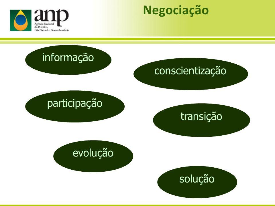 conscientização transição evolução participação informação solução Negociação