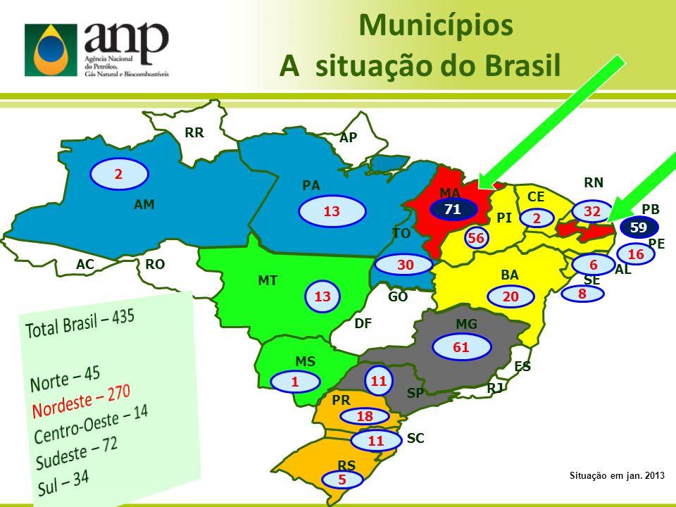 Número de municípios sem revenda diminuiu 16 % em 6 meses – 81 novos municípios.