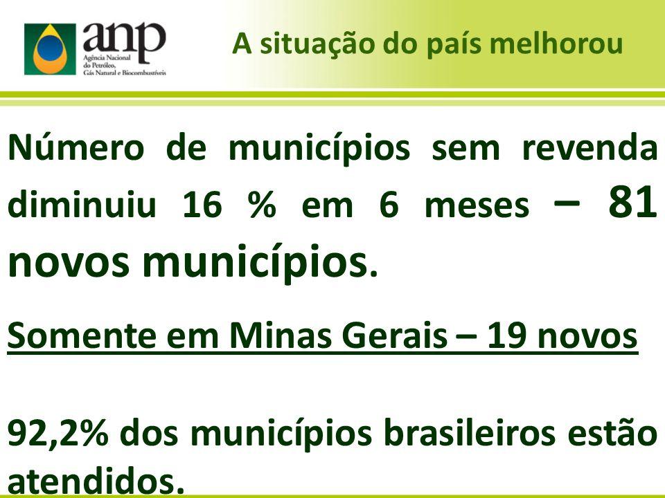 Número de municípios sem revenda diminuiu 16 % em 6 meses – 81 novos municípios. Somente em Minas Gerais – 19 novos 92,2% dos municípios brasileiros e