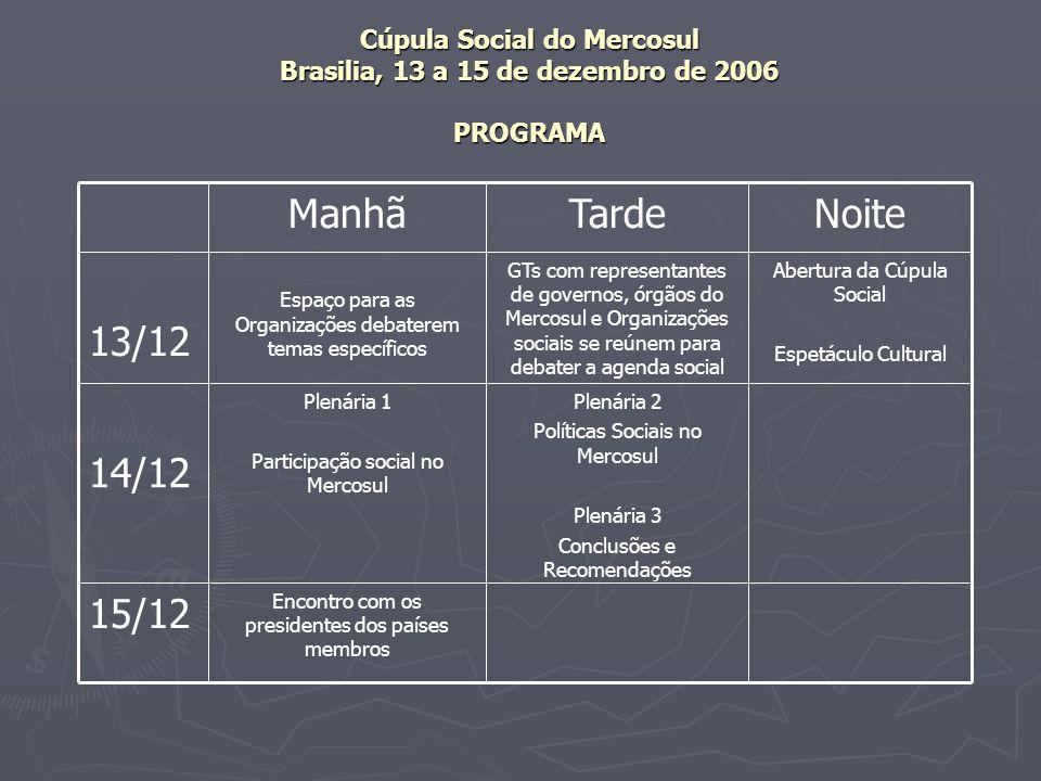 Cúpula Social do Mercosul Brasilia, 13 a 15 de dezembro de 2006 PROGRAMA Encontro com os presidentes dos países membros 15/12 Plenária 2 Políticas Sociais no Mercosul Plenária 3 Conclusões e Recomendações Plenária 1 Participação social no Mercosul 14/12 Abertura da Cúpula Social Espetáculo Cultural GTs com representantes de governos, órgãos do Mercosul e Organizações sociais se reúnem para debater a agenda social Espaço para as Organizações debaterem temas específicos 13/12 NoiteTardeManhã