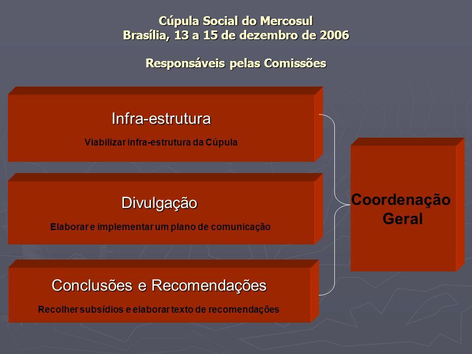 Cúpula Social do Mercosul Brasília, 13 a 15 de dezembro de 2006 Responsáveis pelas Comissões Infra-estrutura Viabilizar infra-estrutura da Cúpula Divulgação Elaborar e implementar um plano de comunicação Conclusões e Recomendações Recolher subsídios e elaborar texto de recomendações Coordenação Geral