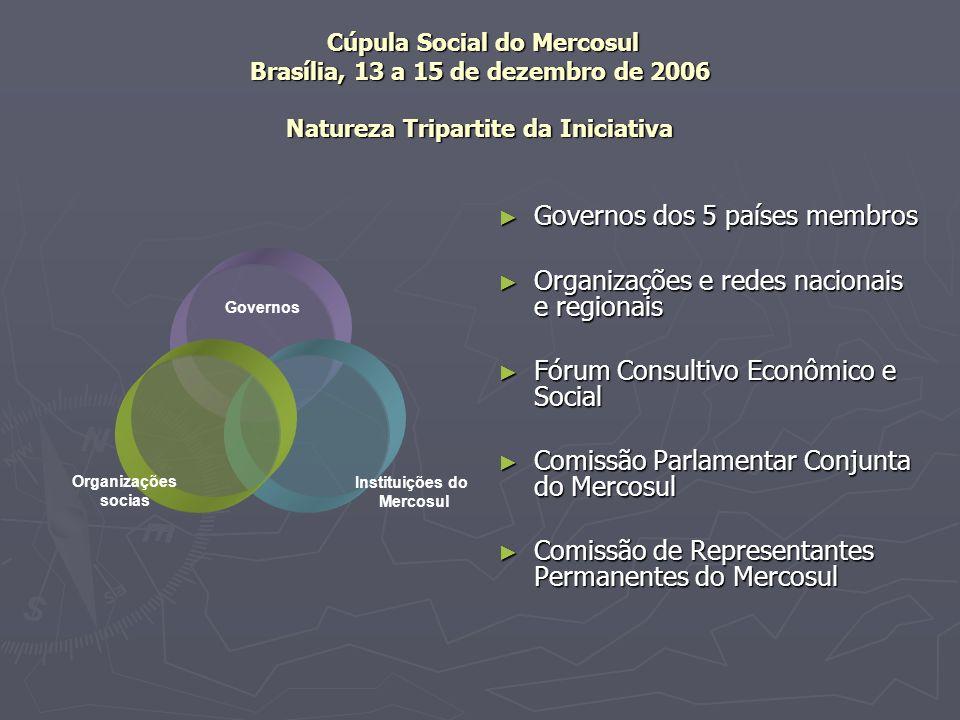 Instituições do Mercosul Cúpula Social do Mercosul Brasília, 13 a 15 de dezembro de 2006 Natureza Tripartite da Iniciativa Cúpula Social do Mercosul Brasília, 13 a 15 de dezembro de 2006 Natureza Tripartite da Iniciativa Governos dos 5 países membros Governos dos 5 países membros Organizações e redes nacionais e regionais Organizações e redes nacionais e regionais Fórum Consultivo Econômico e Social Fórum Consultivo Econômico e Social Comissão Parlamentar Conjunta do Mercosul Comissão Parlamentar Conjunta do Mercosul Comissão de Representantes Permanentes do Mercosul Comissão de Representantes Permanentes do Mercosul Organizações socias Governos