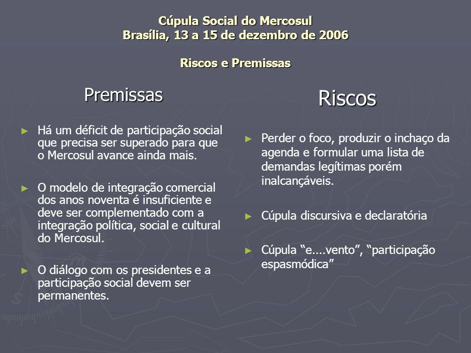 Cúpula Social do Mercosul Brasília, 13 a 15 de dezembro de 2006 Riscos e Premissas Premissas Há um déficit de participação social que precisa ser superado para que o Mercosul avance ainda mais.