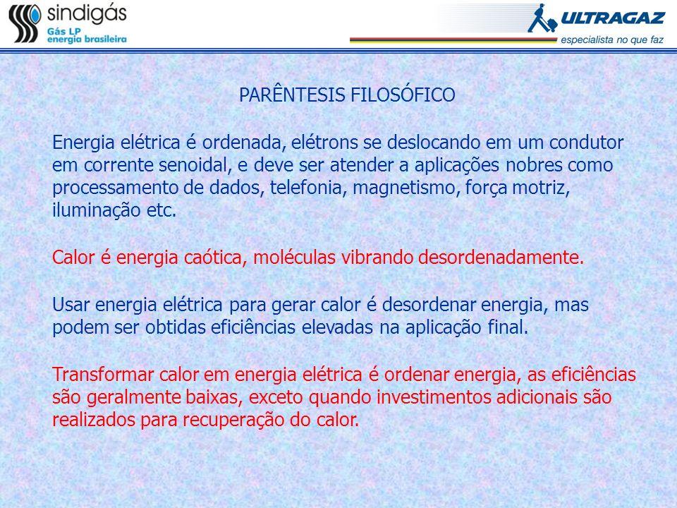 PARÊNTESIS FILOSÓFICO Energia elétrica é ordenada, elétrons se deslocando em um condutor em corrente senoidal, e deve ser atender a aplicações nobres
