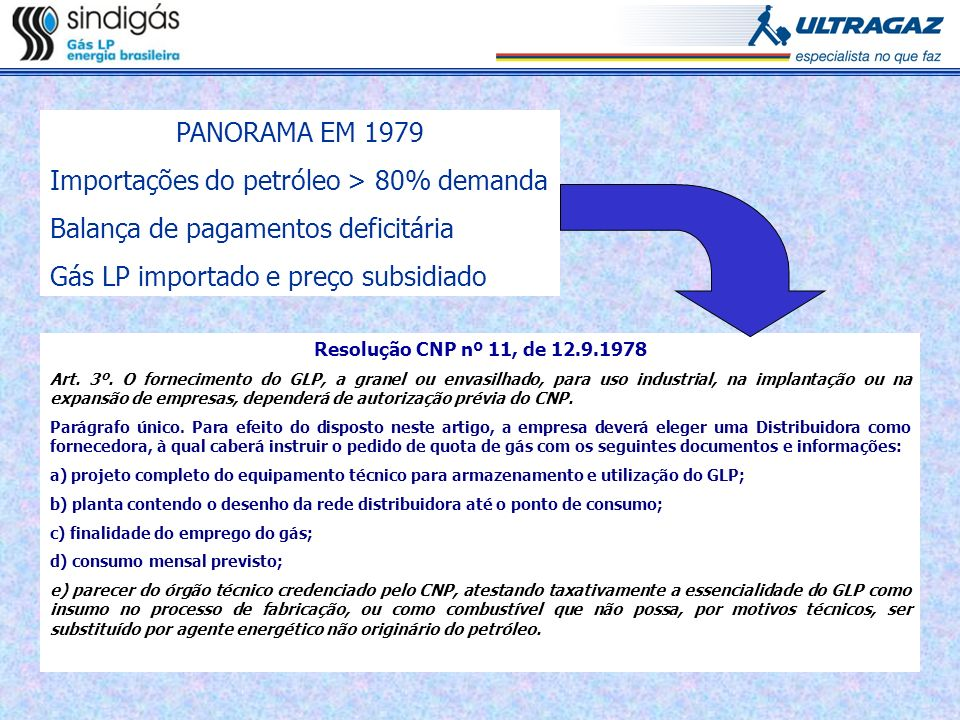 PANORAMA EM 1979 Importações do petróleo > 80% demanda Balança de pagamentos deficitária Gás LP importado e preço subsidiado Resolução CNP nº 11, de 1