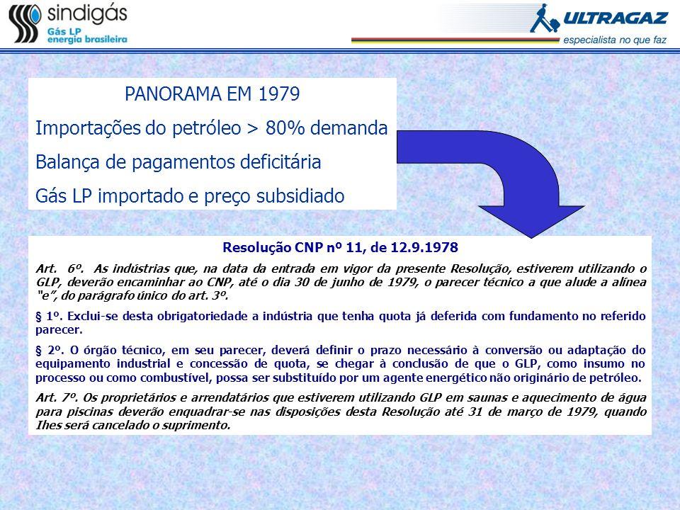 IMPLANTAÇÃO DE PROGRAMAS DE CONSERVAÇÃO DE ENERGIA CONSERVE, administrado pelo BNDES (Portaria MIC nº 46, 23.02.81) PROCEL – Programa Nacional de Conservação de Energia Elétrica (dezembro de 1985) CONPET – Programa Nacional de Racionalização do Uso de Derivados de Petróleo e do Gás Natural (junho de 1991) REFORMULAÇÃO DA POLÍTICA DE OFERTA DE ENERGÉTICOS Intensificação da prospecção de petróleo Aumento da base hidrelétrica => EGTD Utilização do carvão mineral nacional Programa Nacional do Álcool