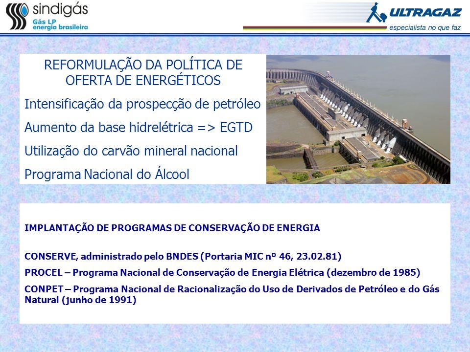 IMPLANTAÇÃO DE PROGRAMAS DE CONSERVAÇÃO DE ENERGIA CONSERVE, administrado pelo BNDES (Portaria MIC nº 46, 23.02.81) PROCEL – Programa Nacional de Cons