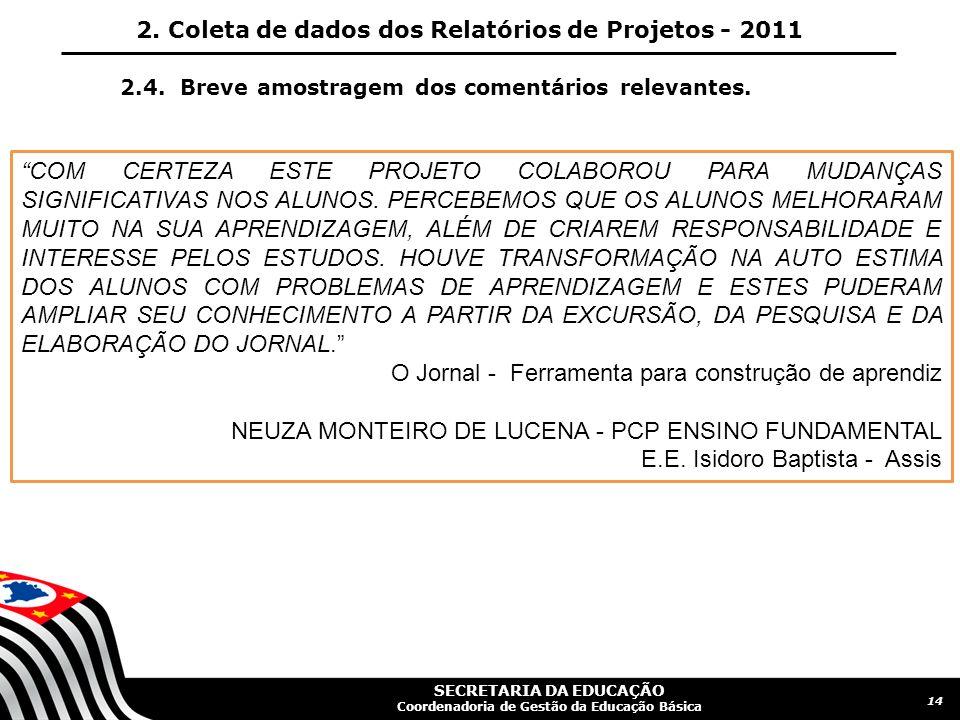 SECRETARIA DA EDUCAÇÃO Coordenadoria de Gestão da Educação Básica 15 2.