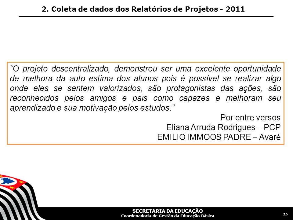 SECRETARIA DA EDUCAÇÃO Coordenadoria de Gestão da Educação Básica 16 2.