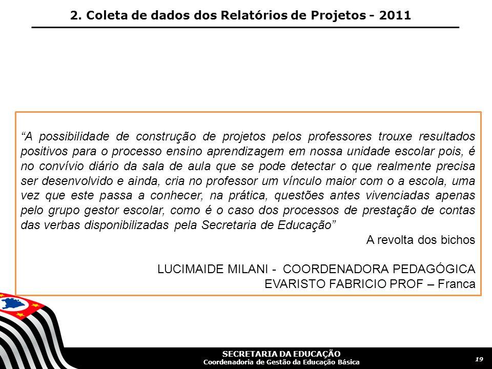SECRETARIA DA EDUCAÇÃO Coordenadoria de Gestão da Educação Básica 20 2.