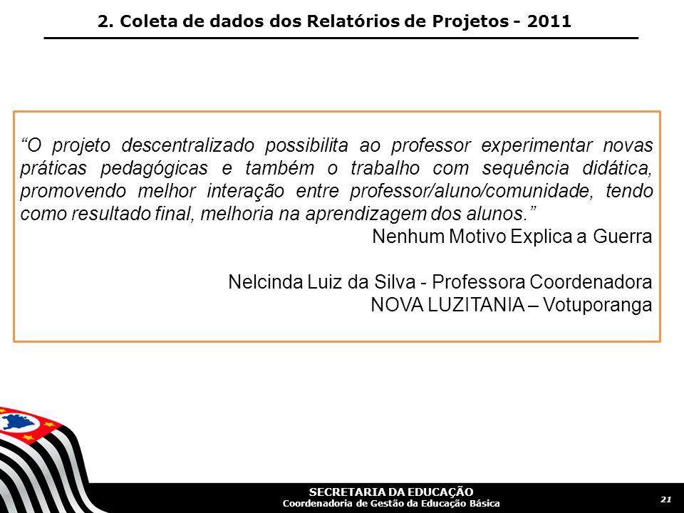 SECRETARIA DA EDUCAÇÃO Coordenadoria de Gestão da Educação Básica 22 2ª Parte: PRODESC/2012