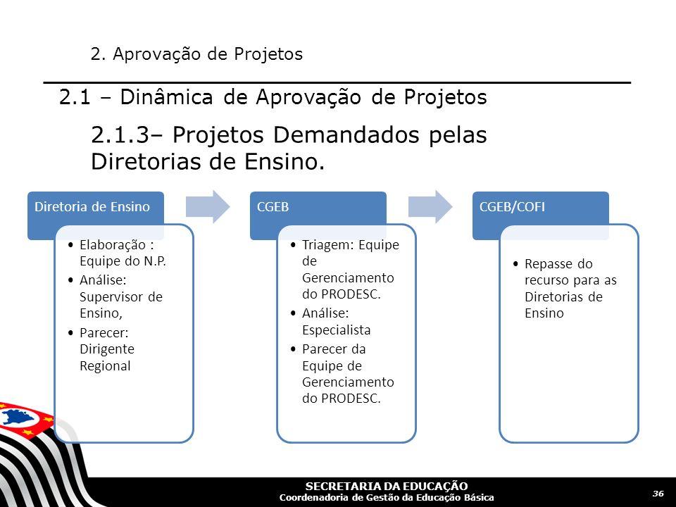 SECRETARIA DA EDUCAÇÃO Coordenadoria de Gestão da Educação Básica 37 2.
