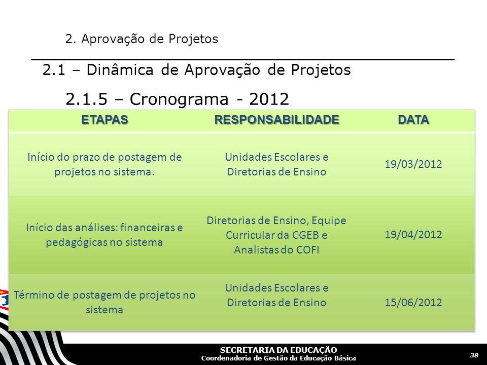 SECRETARIA DA EDUCAÇÃO Coordenadoria de Gestão da Educação Básica 39 2.
