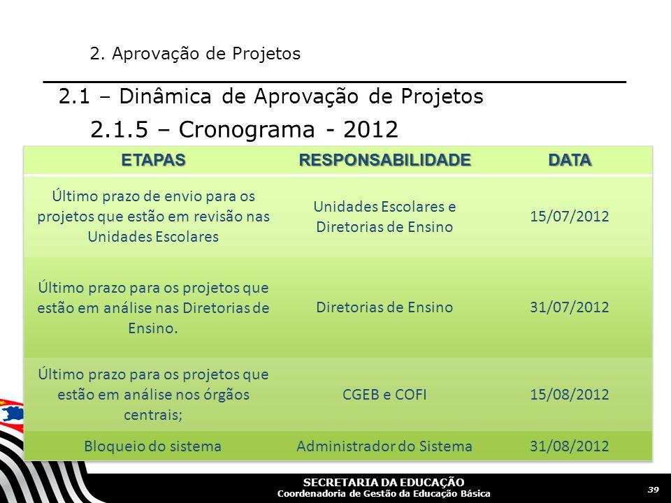 SECRETARIA DA EDUCAÇÃO Coordenadoria de Gestão da Educação Básica 40 2.