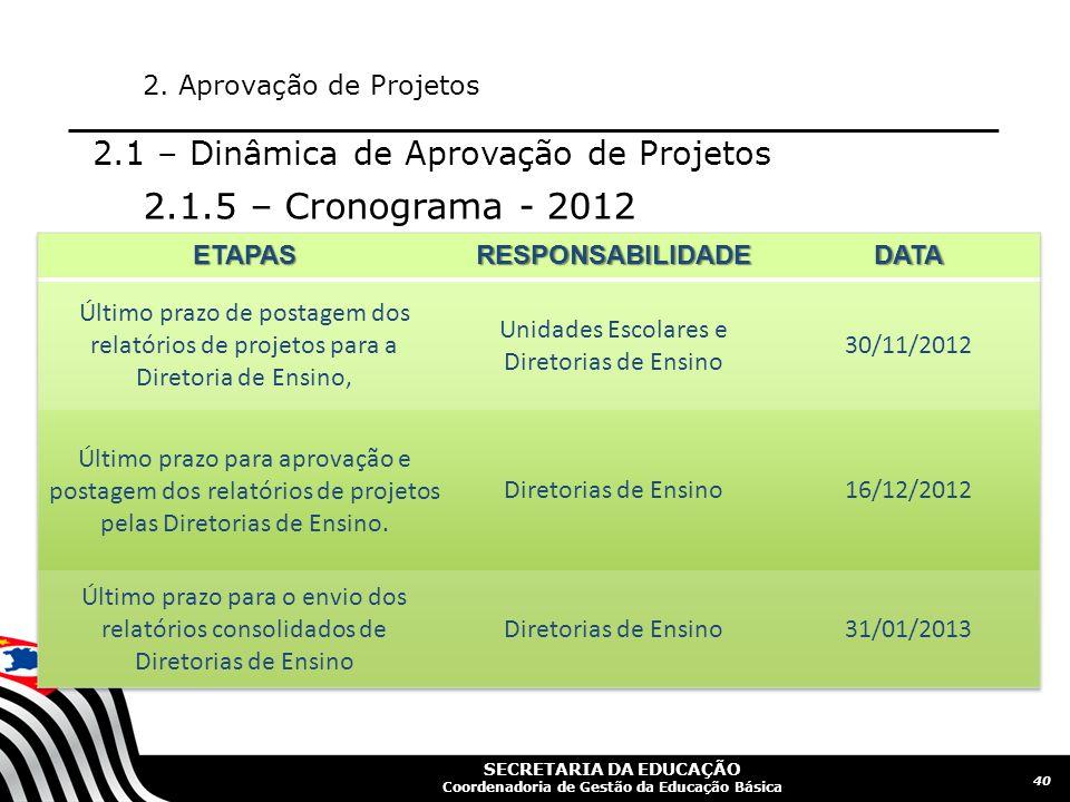 SECRETARIA DA EDUCAÇÃO Coordenadoria de Gestão da Educação Básica 41 Contatos: Gerenciamento do PRODESC: Otávio Yamanaka: otavio.yamanaka@edunet.sp.gov.br Idê Moraes dos Santos: ide.santos@edunet.sp.gov.br