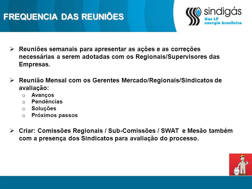 FREQUENCIA DAS REUNIÕES Reuniões semanais para apresentar as ações e as correções necessárias a serem adotadas com os Regionais/Supervisores das Empre