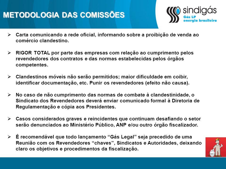 METODOLOGIA DAS COMISSÕES Carta comunicando a rede oficial, informando sobre a proibição de venda ao comércio clandestino. RIGOR TOTAL por parte das e
