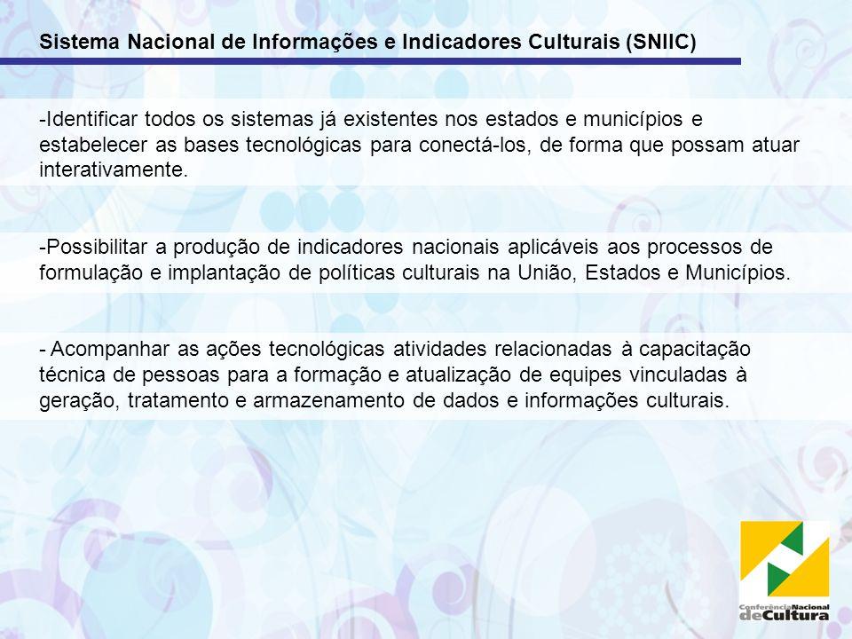 Sistema Nacional de Informações e Indicadores Culturais (SNIIC) -Identificar todos os sistemas já existentes nos estados e municípios e estabelecer as