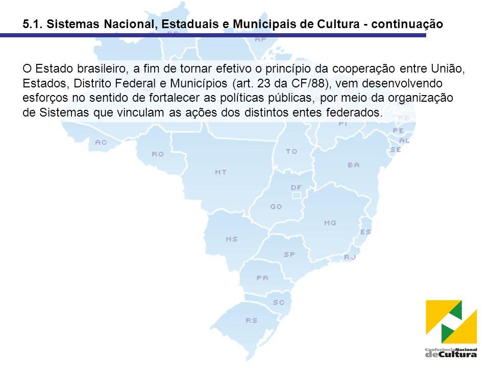 5.1. Sistemas Nacional, Estaduais e Municipais de Cultura - continuação O Estado brasileiro, a fim de tornar efetivo o princípio da cooperação entre U