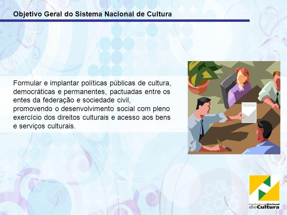 Objetivo Geral do Sistema Nacional de Cultura Formular e implantar políticas públicas de cultura, democráticas e permanentes, pactuadas entre os entes