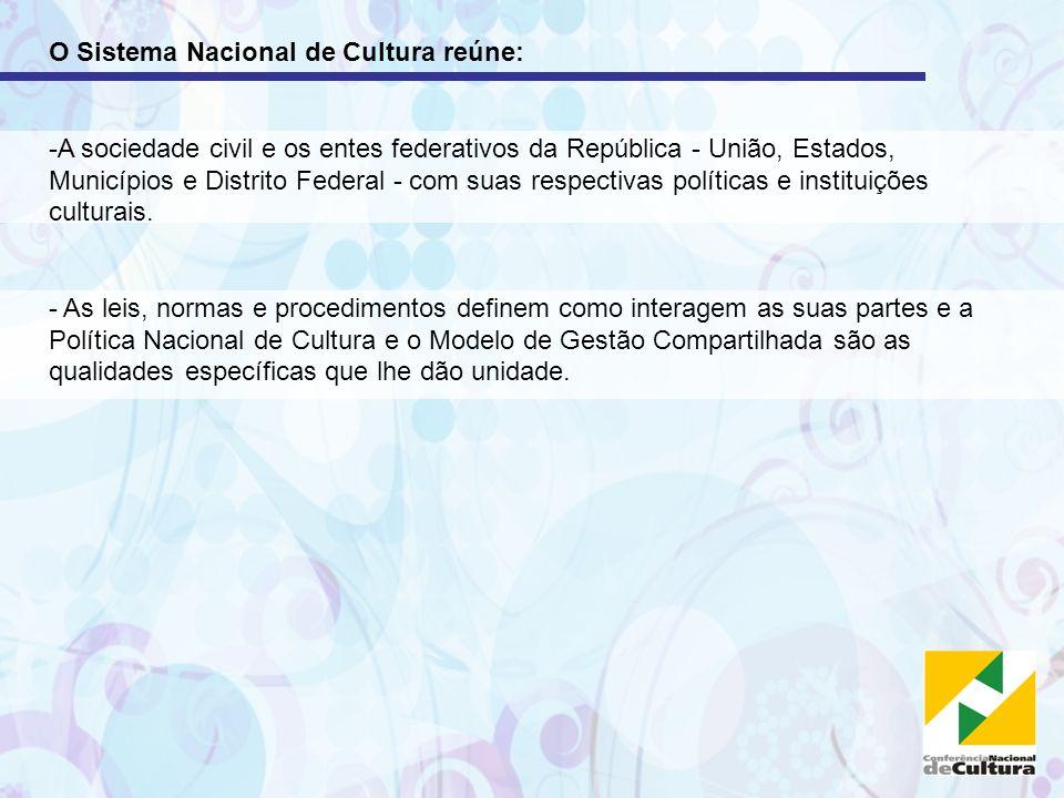 O Sistema Nacional de Cultura reúne: -A sociedade civil e os entes federativos da República - União, Estados, Municípios e Distrito Federal - com suas