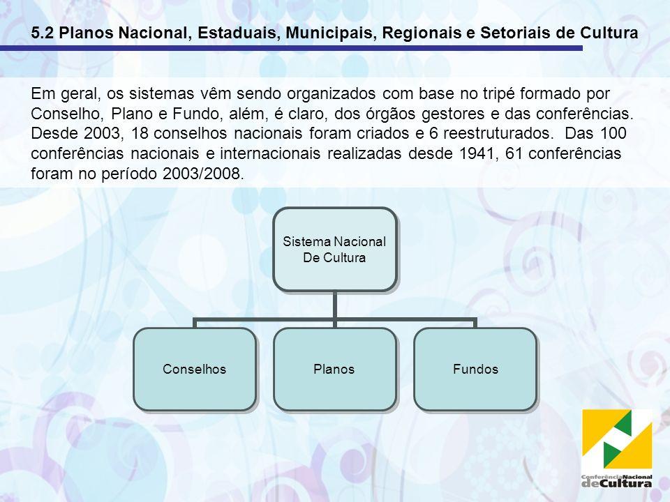 5.2 Planos Nacional, Estaduais, Municipais, Regionais e Setoriais de Cultura Em geral, os sistemas vêm sendo organizados com base no tripé formado por