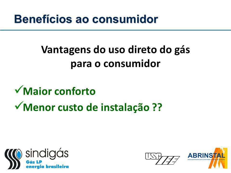 Maior conforto Menor custo de instalação ?? Vantagens do uso direto do gás para o consumidor Benefícios ao consumidor