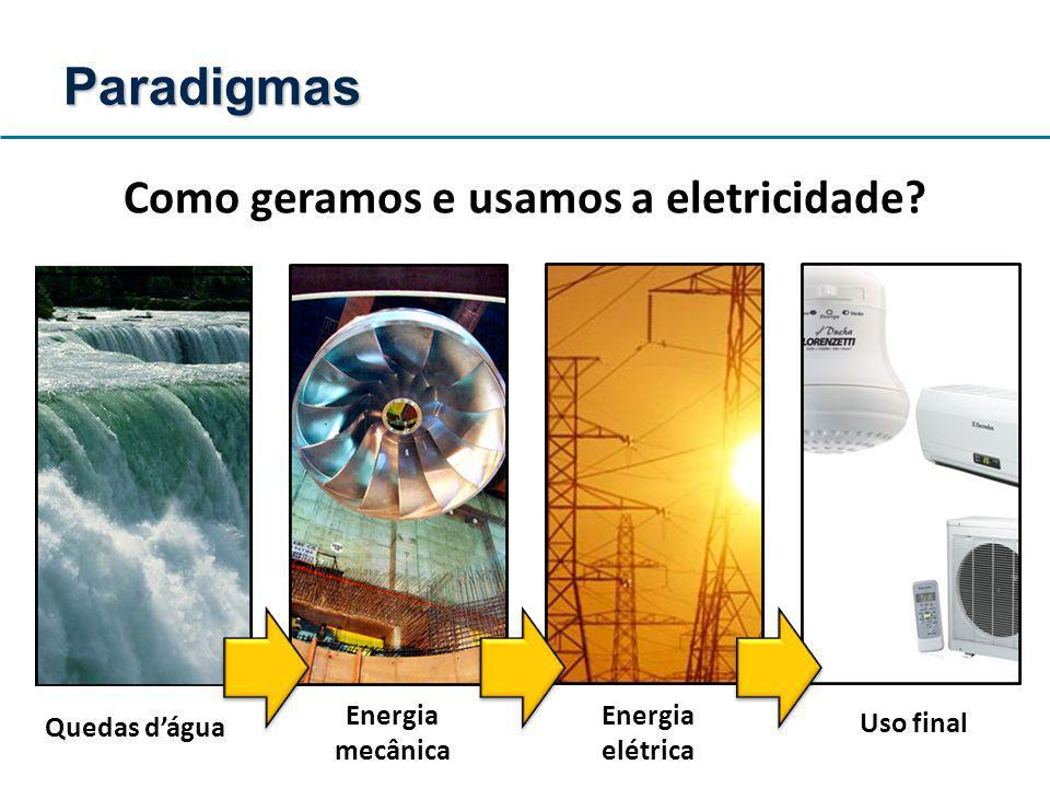 Como geramos e usamos a eletricidade? Quedas dágua Energia mecânica Energia elétrica Uso final Paradigmas
