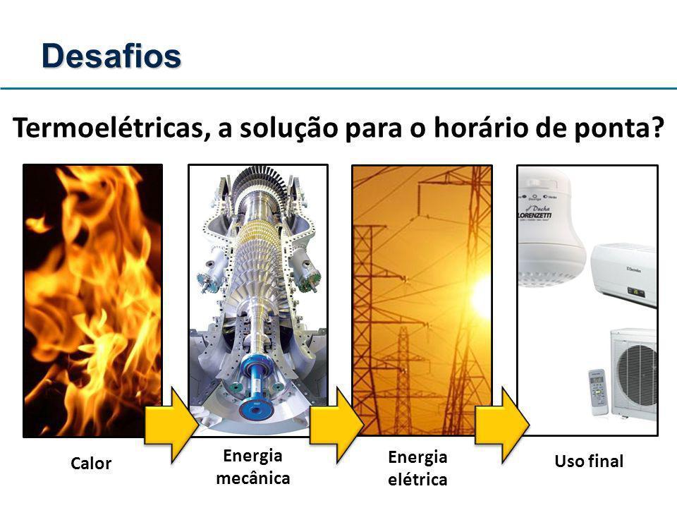Termoelétricas, a solução para o horário de ponta? Desafios Calor Energia mecânica Energia elétrica Uso final
