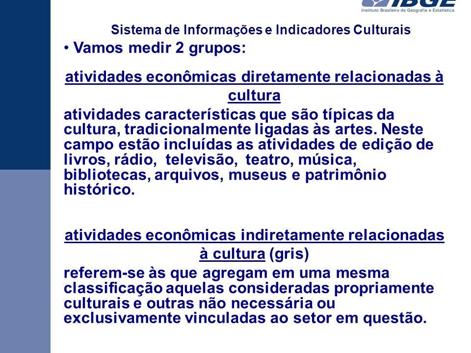 Sistema de Informações e Indicadores Culturais Vamos medir 2 grupos: atividades econômicas diretamente relacionadas à cultura atividades características que são típicas da cultura, tradicionalmente ligadas às artes.