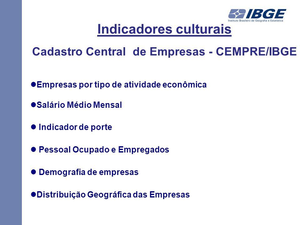 Indicadores culturais Cadastro Central de Empresas - CEMPRE/IBGE Empresas por tipo de atividade econômica Salário Médio Mensal Indicador de porte Pessoal Ocupado e Empregados Demografia de empresas Distribuição Geográfica das Empresas